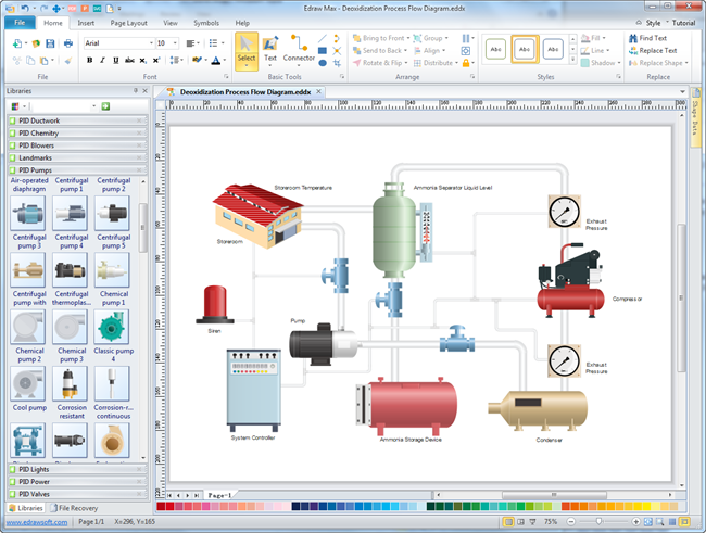 Chemical Engineering Process Flow Diagram Software Free Download Listingpotent